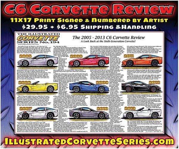 K Scott Teeters Corvette Illustrations